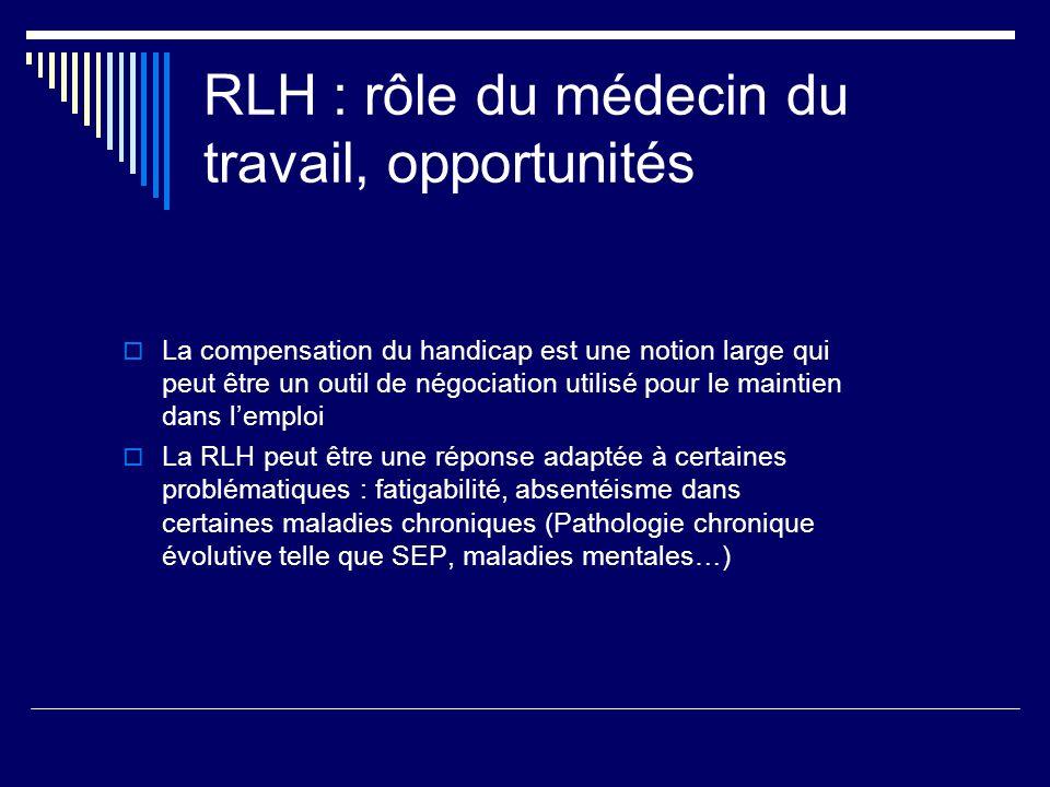 RLH : rôle du médecin du travail, opportunités La compensation du handicap est une notion large qui peut être un outil de négociation utilisé pour le