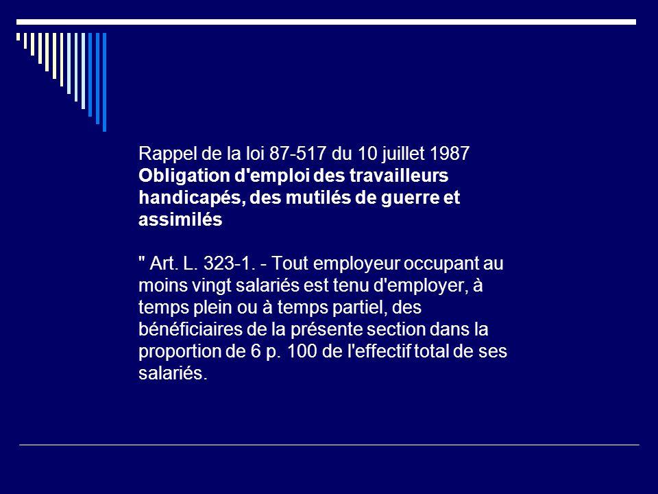 Rappel de la loi 87-517 du 10 juillet 1987 Obligation d'emploi des travailleurs handicapés, des mutilés de guerre et assimilés