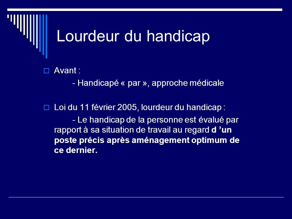 Lourdeur du handicap Avant : - Handicapé « par », approche médicale Loi du 11 février 2005, lourdeur du handicap : - Le handicap de la personne est év