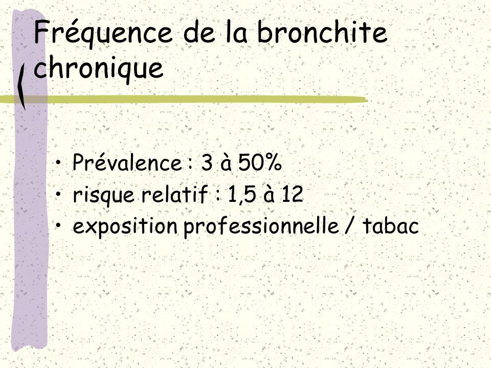 Fréquence de la bronchite chronique Prévalence : 3 à 50% risque relatif : 1,5 à 12 exposition professionnelle / tabac