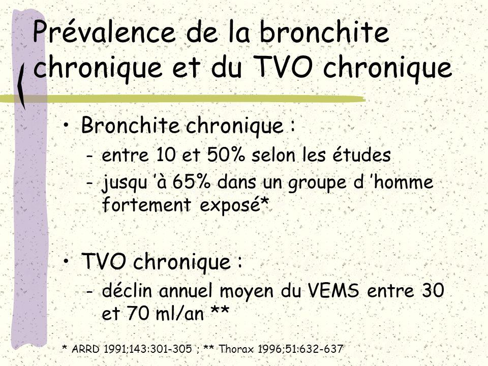 Prévalence de la bronchite chronique et du TVO chronique Bronchite chronique : – entre 10 et 50% selon les études – jusqu à 65% dans un groupe d homme