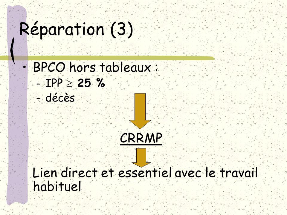 Réparation (3) BPCO hors tableaux : 25 % – IPP 25 % – décès CRRMP Lien direct et essentiel avec le travail habituel