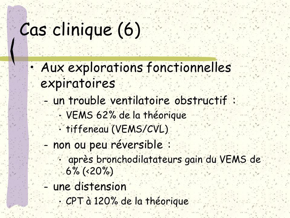 Cas clinique (6) Aux explorations fonctionnelles expiratoires – un trouble ventilatoire obstructif : VEMS 62% de la théorique tiffeneau (VEMS/CVL) – n