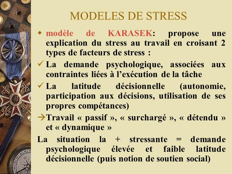 MODELES DE STRESS modèle de KARASEK: propose une explication du stress au travail en croisant 2 types de facteurs de stress : La demande psychologique