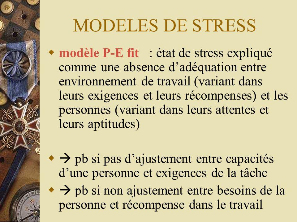 MODELES DE STRESS modèle P-E fit : état de stress expliqué comme une absence dadéquation entre environnement de travail (variant dans leurs exigences