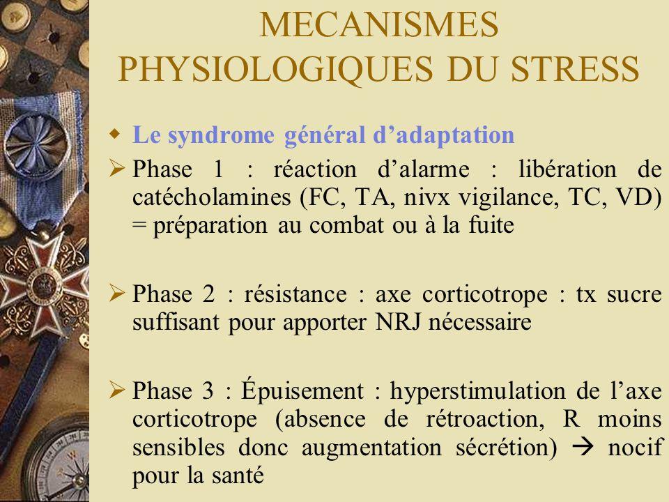 MECANISMES PHYSIOLOGIQUES DU STRESS Le syndrome général dadaptation Phase 1 : réaction dalarme : libération de catécholamines (FC, TA, nivx vigilance,