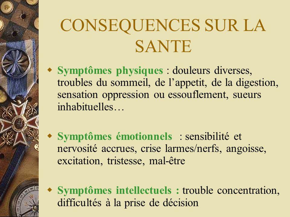 CONSEQUENCES SUR LA SANTE Symptômes physiques : douleurs diverses, troubles du sommeil, de lappetit, de la digestion, sensation oppression ou essoufle