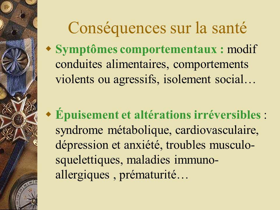 Conséquences sur la santé Symptômes comportementaux : modif conduites alimentaires, comportements violents ou agressifs, isolement social… Épuisement
