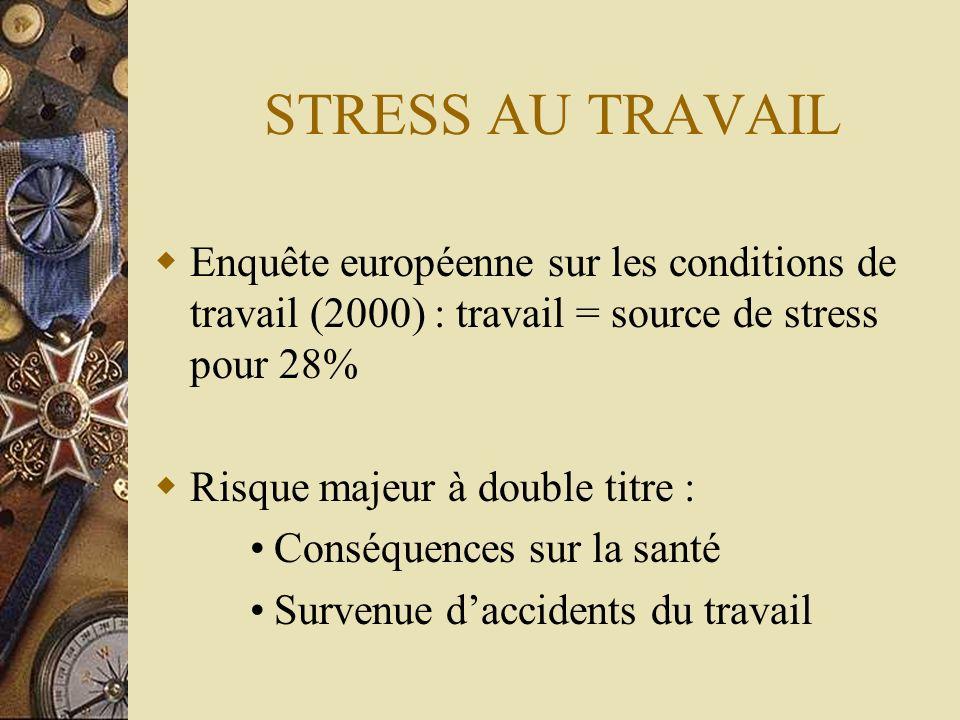STRESS AU TRAVAIL Enquête européenne sur les conditions de travail (2000) : travail = source de stress pour 28% Risque majeur à double titre : Conséqu