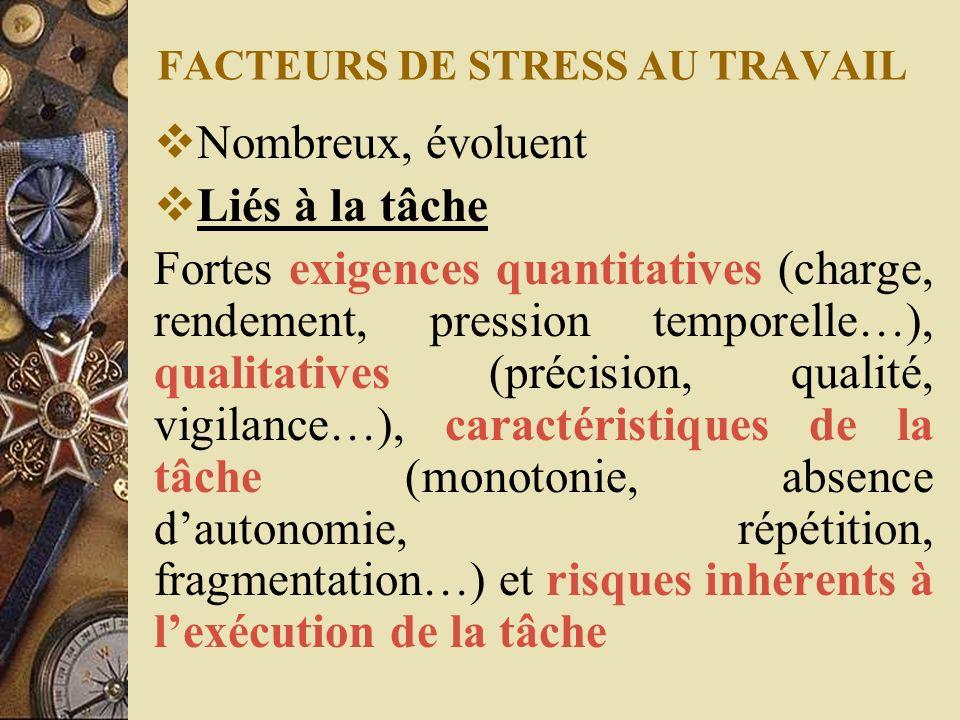 FACTEURS DE STRESS AU TRAVAIL Nombreux, évoluent Liés à la tâche Fortes exigences quantitatives (charge, rendement, pression temporelle…), qualitative