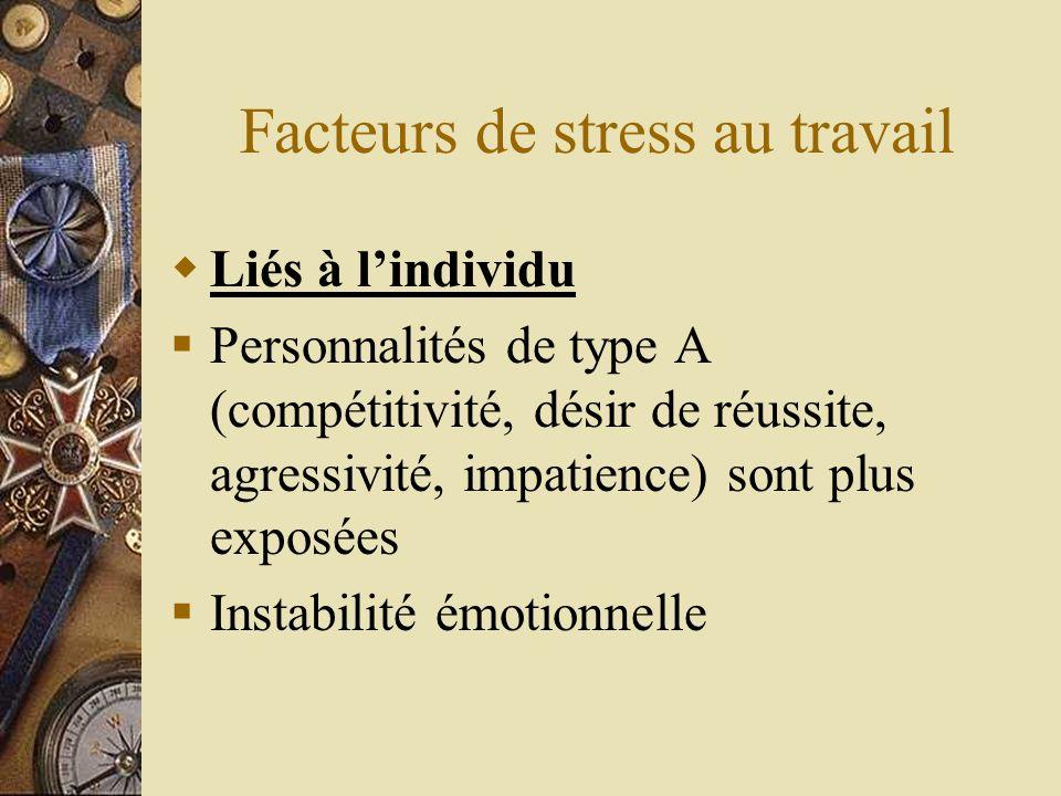 Facteurs de stress au travail Liés à lindividu Personnalités de type A (compétitivité, désir de réussite, agressivité, impatience) sont plus exposées