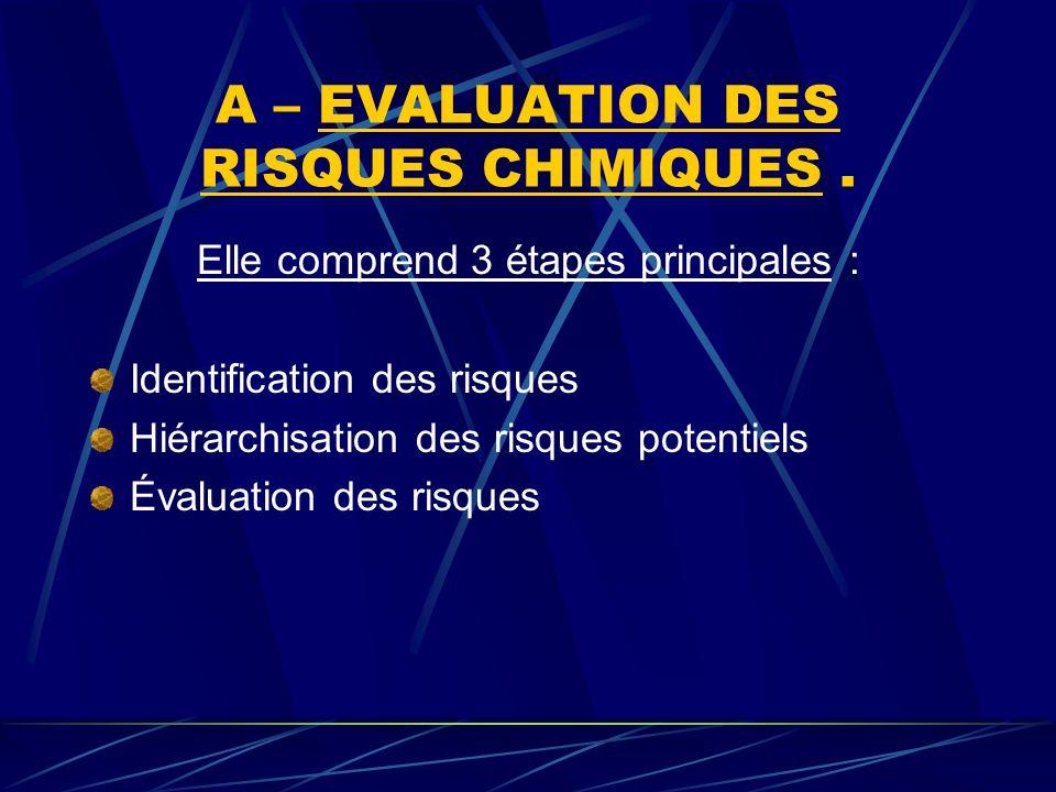 III – 3) Évaluation quantitative de lexposition b) Biométrologie.