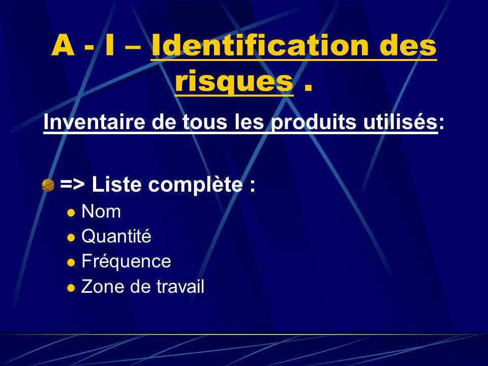 A - I – Identification des risques.