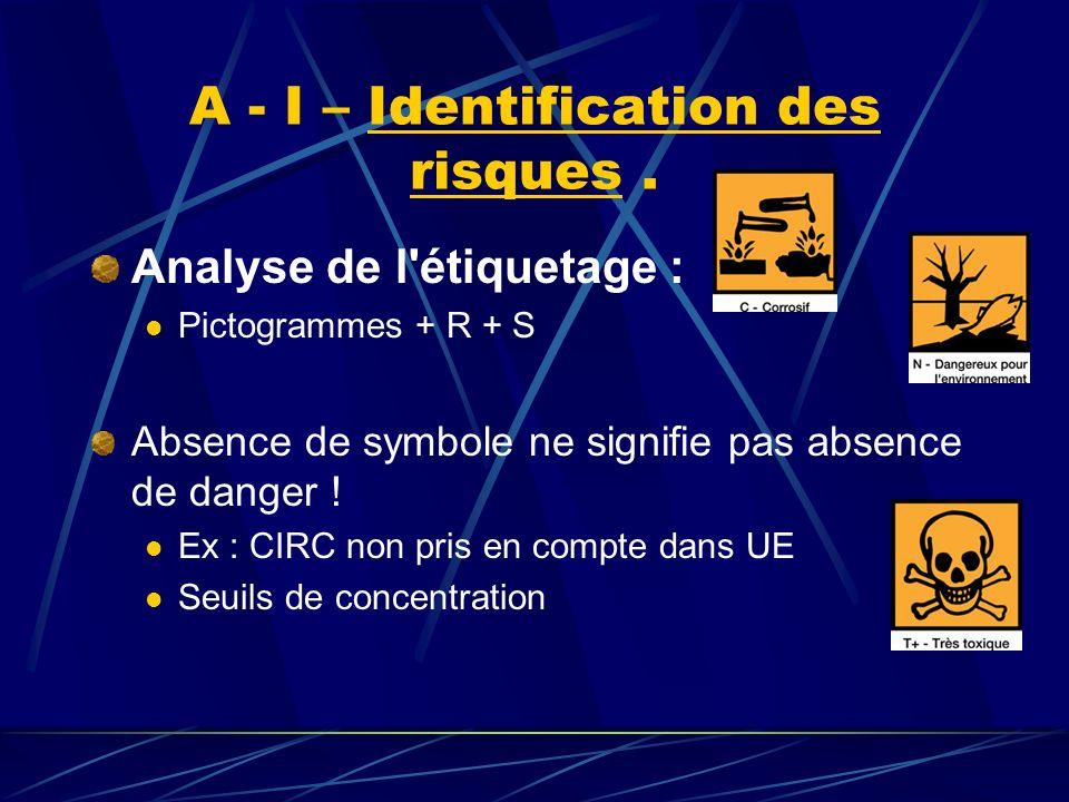 A - I – Identification des risques.Analyse de la FDS : 16 rubriques obligatoires, en français.