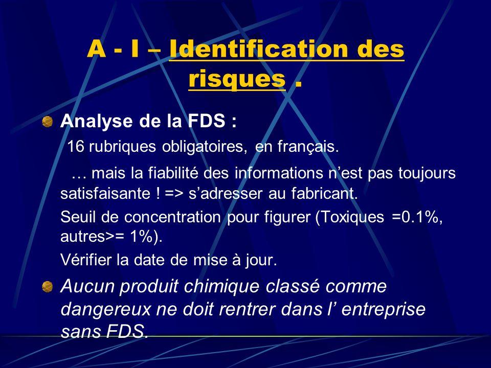 A - II – Hiérarchisation des risques potentiels.