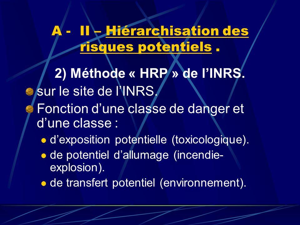 A - II – 2) Méthode « HRP » de lINRS. => Évaluation des priorités :