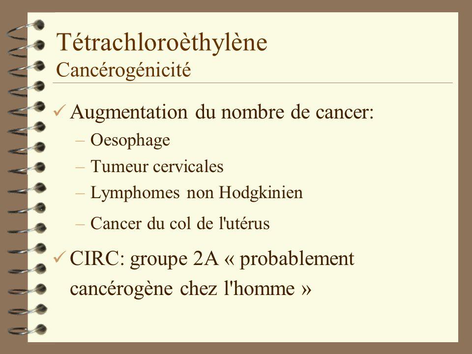 Tétrachloroèthylène Cancérogénicité ü Augmentation du nombre de cancer: –Oesophage –Tumeur cervicales –Lymphomes non Hodgkinien –Cancer du col de l utérus ü CIRC: groupe 2A « probablement cancérogène chez l homme »