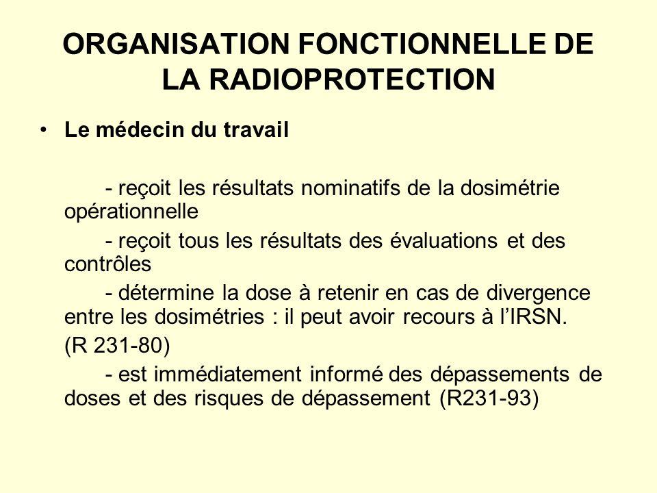 ORGANISATION FONCTIONNELLE DE LA RADIOPROTECTION Le médecin du travail - reçoit les résultats nominatifs de la dosimétrie opérationnelle - reçoit tous les résultats des évaluations et des contrôles - détermine la dose à retenir en cas de divergence entre les dosimétries : il peut avoir recours à lIRSN.