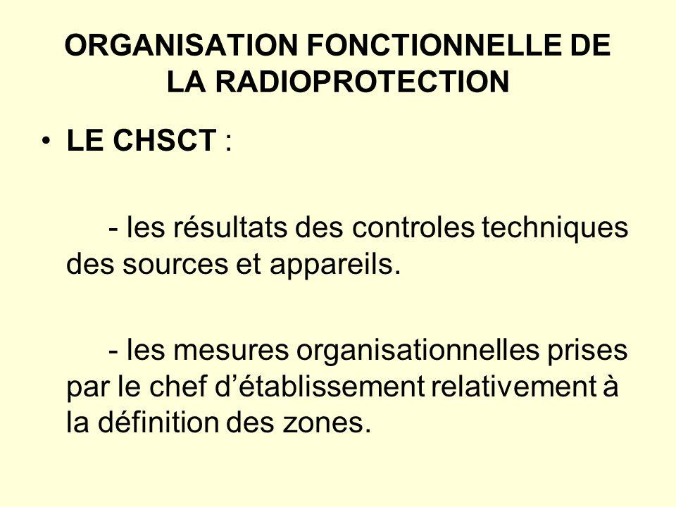 ORGANISATION FONCTIONNELLE DE LA RADIOPROTECTION LE CHSCT : - les résultats des controles techniques des sources et appareils.