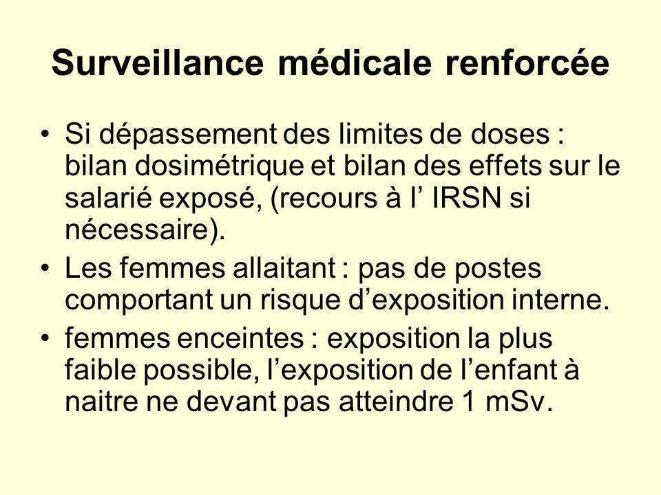 Le dossier médical.Le double de la fiche d exposition (art R.