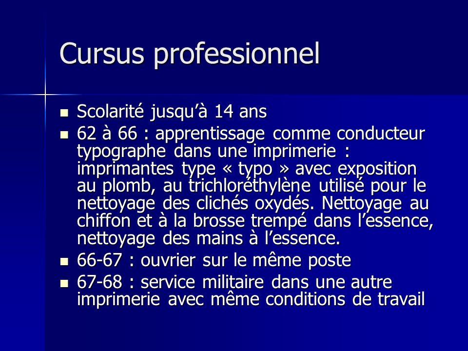 Cursus professionnel Cursus professionnel Scolarité jusquà 14 ans Scolarité jusquà 14 ans 62 à 66 : apprentissage comme conducteur typographe dans une