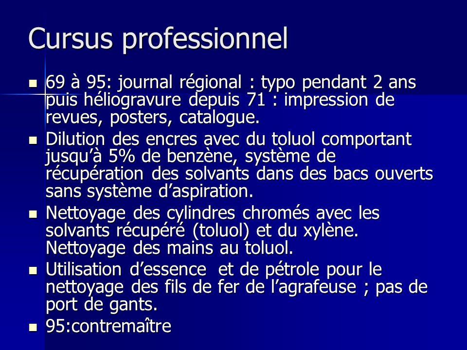Cursus professionnel 69 à 95: journal régional : typo pendant 2 ans puis héliogravure depuis 71 : impression de revues, posters, catalogue. 69 à 95: j