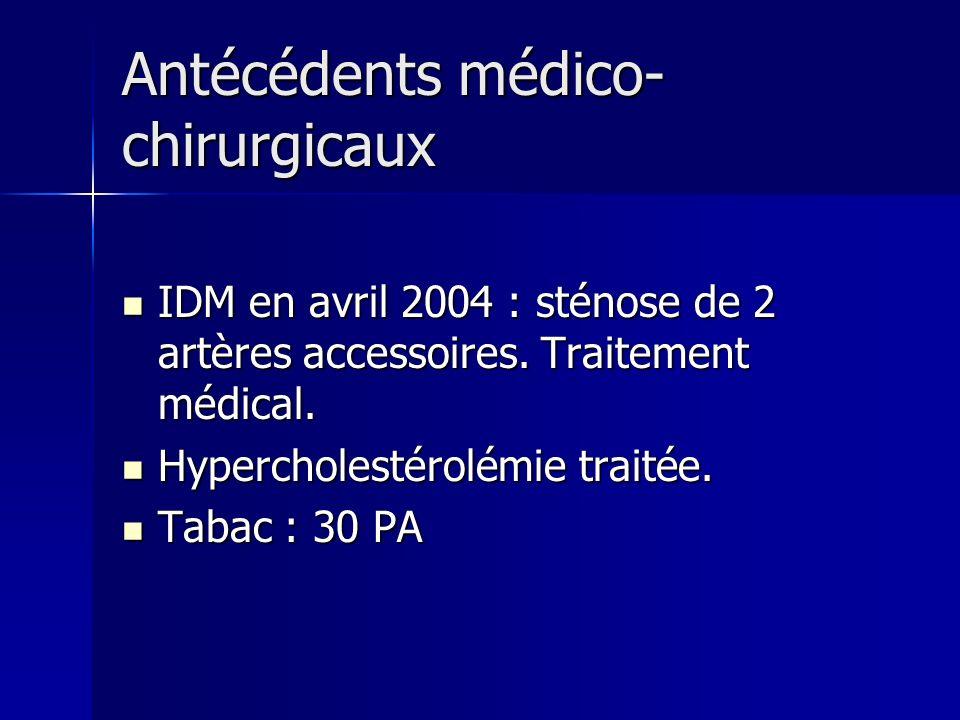 Antécédents médico- chirurgicaux Antécédents médico- chirurgicaux IDM en avril 2004 : sténose de 2 artères accessoires. Traitement médical. IDM en avr
