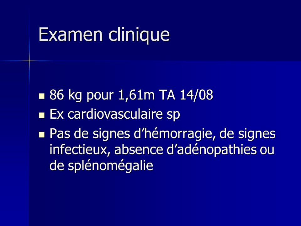 Examen clinique Examen clinique 86 kg pour 1,61m TA 14/08 86 kg pour 1,61m TA 14/08 Ex cardiovasculaire sp Ex cardiovasculaire sp Pas de signes dhémor