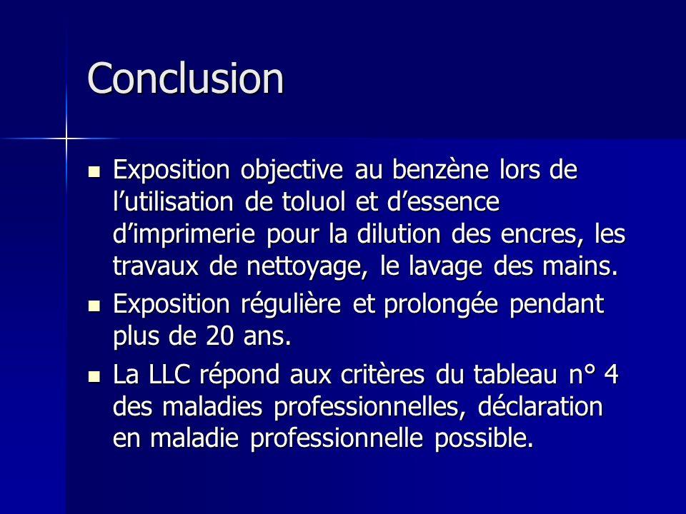 Conclusion Exposition objective au benzène lors de lutilisation de toluol et dessence dimprimerie pour la dilution des encres, les travaux de nettoyag