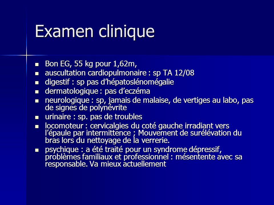 Examen clinique Bon EG, 55 kg pour 1,62m, Bon EG, 55 kg pour 1,62m, auscultation cardiopulmonaire : sp TA 12/08 auscultation cardiopulmonaire : sp TA