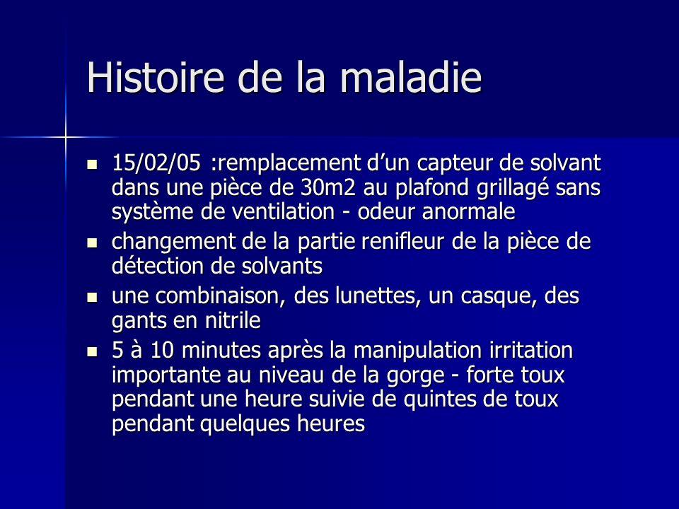 Histoire de la maladie Histoire de la maladie 15/02/05 :remplacement dun capteur de solvant dans une pièce de 30m2 au plafond grillagé sans système de