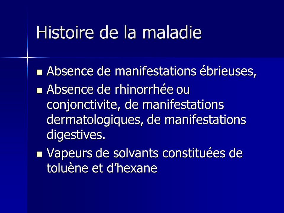 Histoire de la maladie Absence de manifestations ébrieuses, Absence de manifestations ébrieuses, Absence de rhinorrhée ou conjonctivite, de manifestat