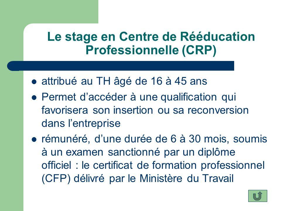 Le stage en Centre de Rééducation Professionnelle (CRP) attribué au TH âgé de 16 à 45 ans Permet daccéder à une qualification qui favorisera son inser