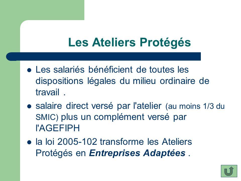 Les Ateliers Protégés Les salariés bénéficient de toutes les dispositions légales du milieu ordinaire de travail. salaire direct versé par l'atelier (