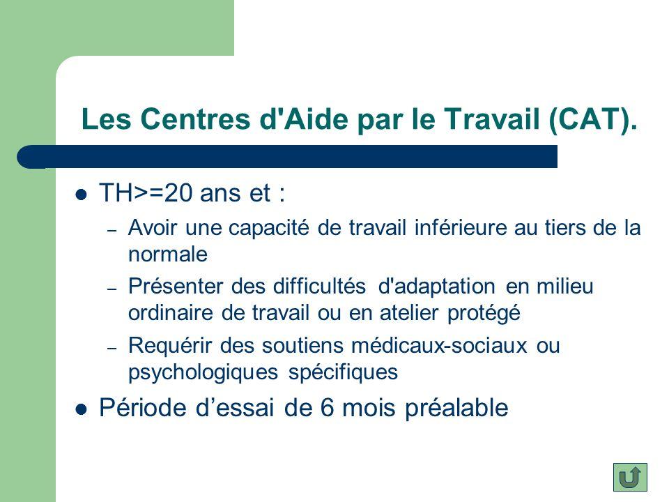 Les Centres d'Aide par le Travail (CAT). TH>=20 ans et : – Avoir une capacité de travail inférieure au tiers de la normale – Présenter des difficultés