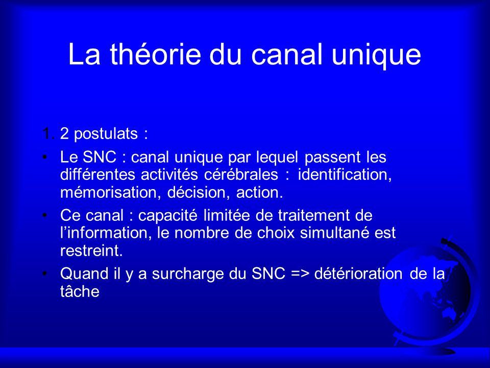 La théorie du canal unique 1.2 postulats : Le SNC : canal unique par lequel passent les différentes activités cérébrales : identification, mémorisatio