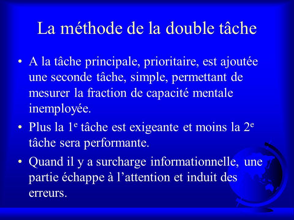 La méthode de la double tâche A la tâche principale, prioritaire, est ajoutée une seconde tâche, simple, permettant de mesurer la fraction de capacité