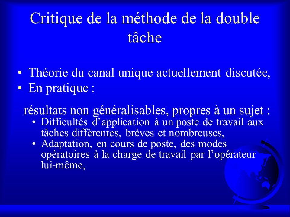 Critique de la méthode de la double tâche Théorie du canal unique actuellement discutée, En pratique : résultats non généralisables, propres à un suje