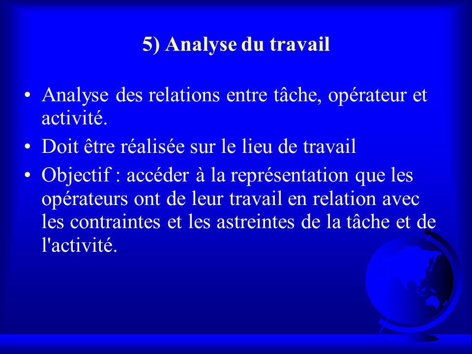5) Analyse du travail Analyse des relations entre tâche, opérateur et activité. Doit être réalisée sur le lieu de travail Objectif : accéder à la repr