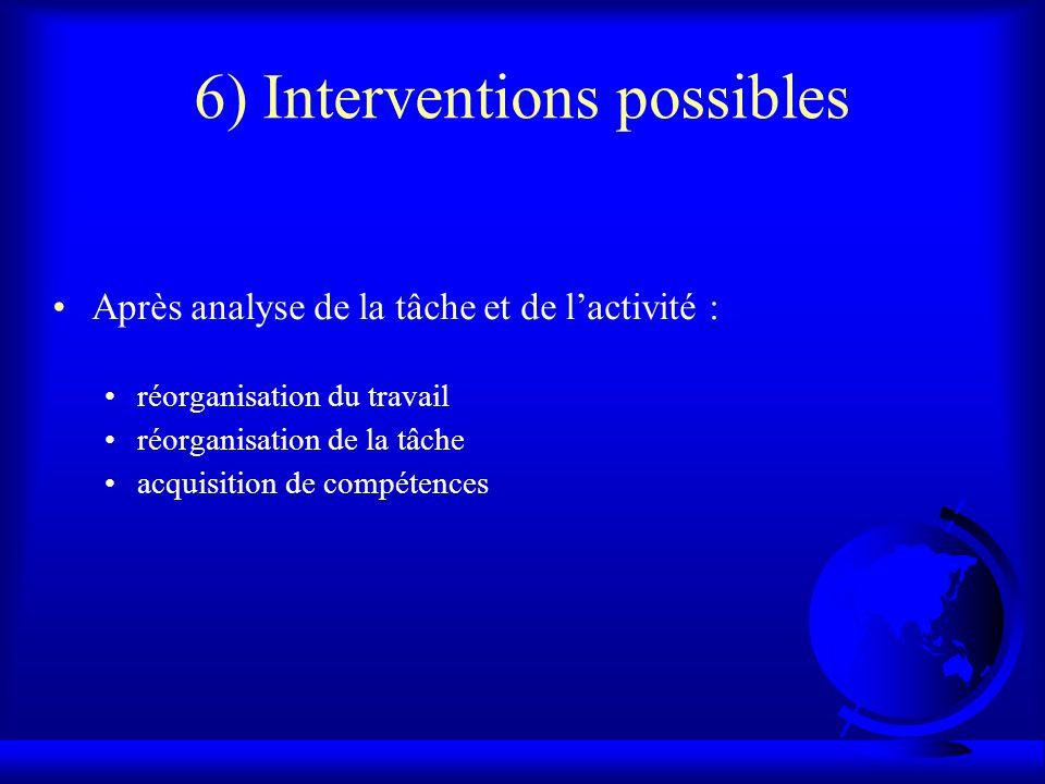 6) Interventions possibles Après analyse de la tâche et de lactivité : réorganisation du travail réorganisation de la tâche acquisition de compétences