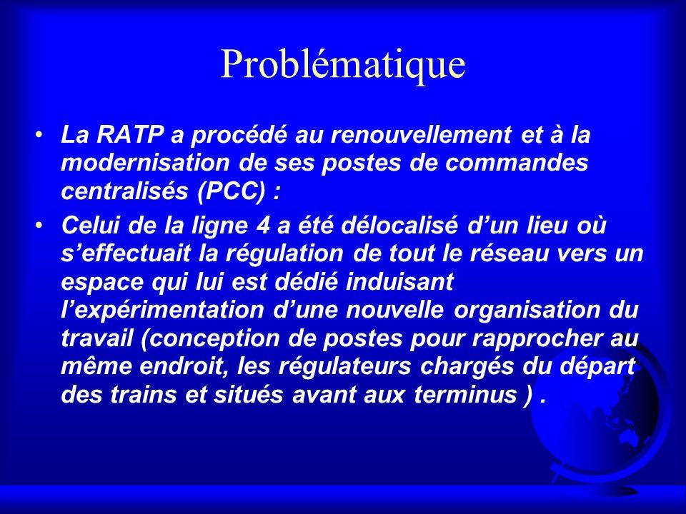 Problématique La RATP a procédé au renouvellement et à la modernisation de ses postes de commandes centralisés (PCC) : Celui de la ligne 4 a été déloc