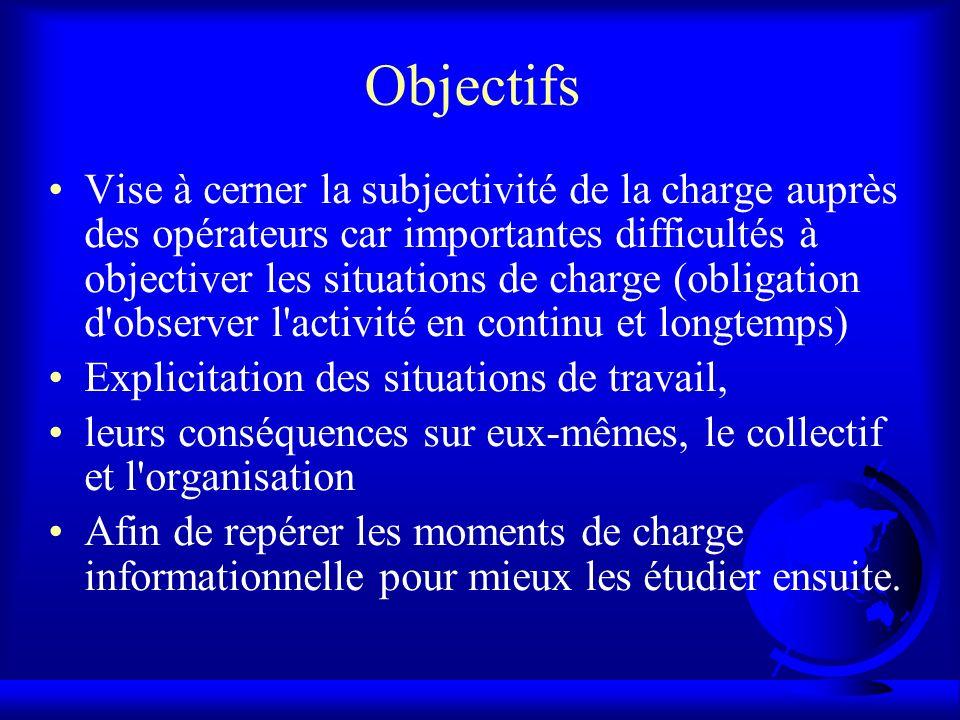 Objectifs Vise à cerner la subjectivité de la charge auprès des opérateurs car importantes difficultés à objectiver les situations de charge (obligati