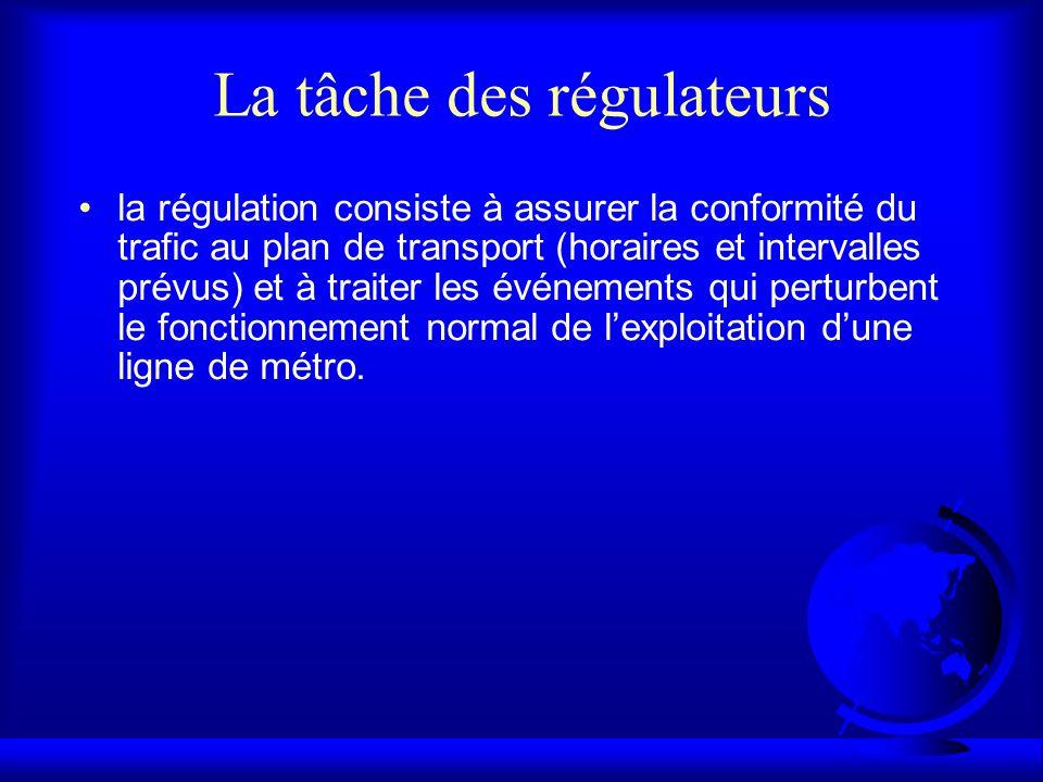 La tâche des régulateurs la régulation consiste à assurer la conformité du trafic au plan de transport (horaires et intervalles prévus) et à traiter l