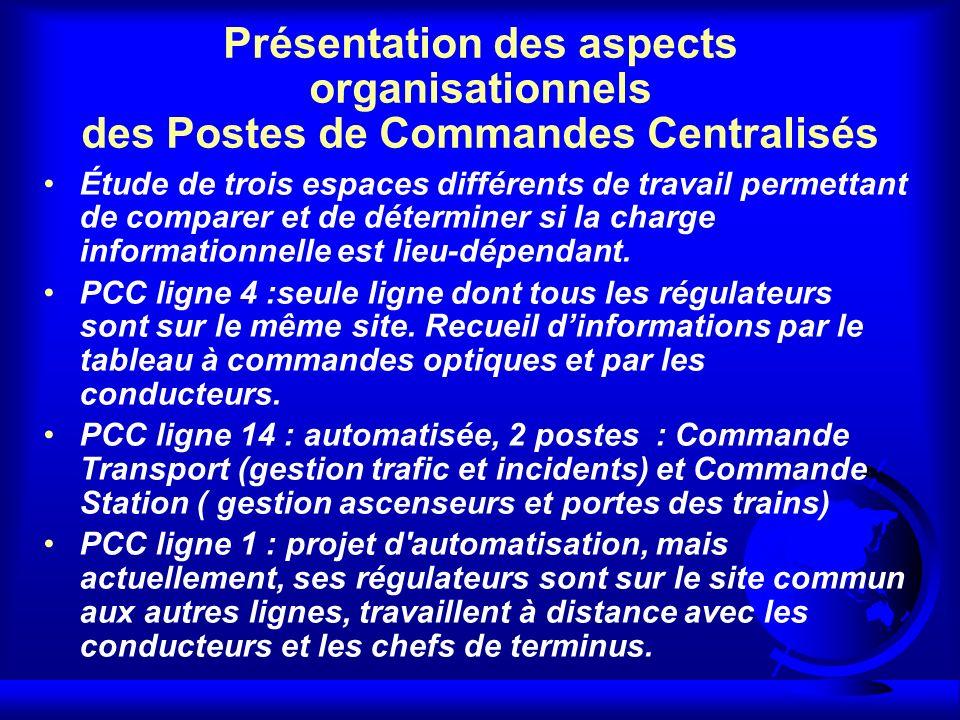 Présentation des aspects organisationnels des Postes de Commandes Centralisés Étude de trois espaces différents de travail permettant de comparer et d