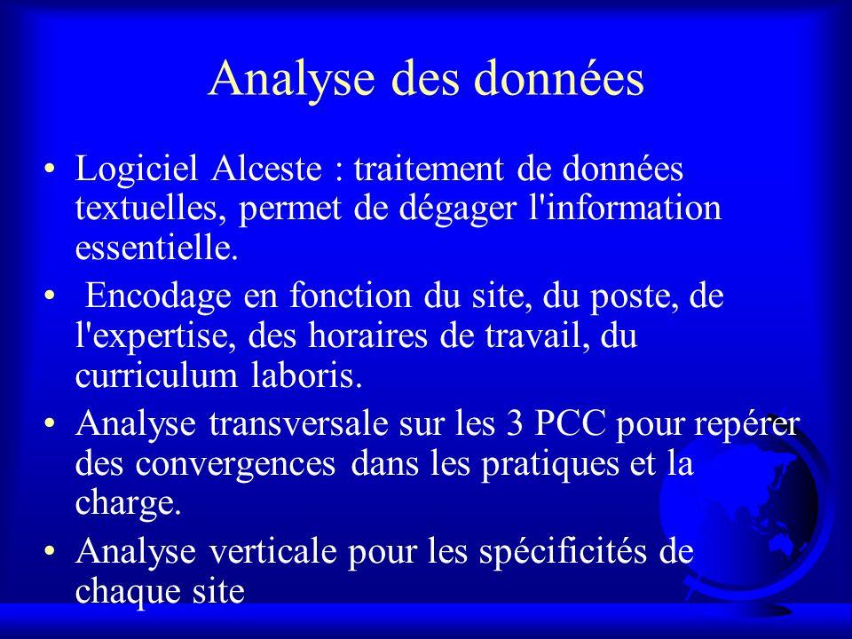Analyse des données Logiciel Alceste : traitement de données textuelles, permet de dégager l'information essentielle. Encodage en fonction du site, du