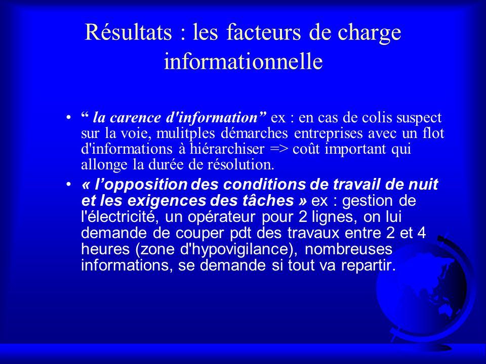 Résultats : les facteurs de charge informationnelle la carence d'information ex : en cas de colis suspect sur la voie, mulitples démarches entreprises