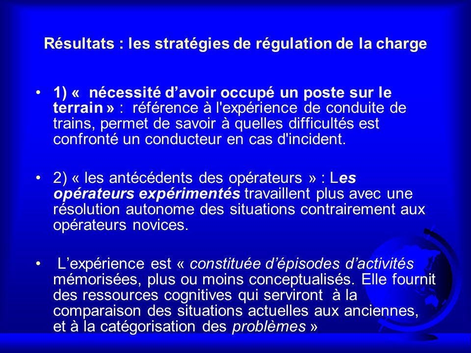 Résultats : les stratégies de régulation de la charge 1) « nécessité davoir occupé un poste sur le terrain » : référence à l'expérience de conduite de