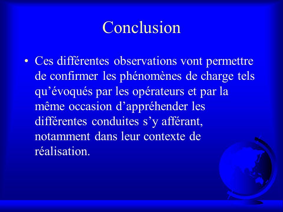 Conclusion Ces différentes observations vont permettre de confirmer les phénomènes de charge tels quévoqués par les opérateurs et par la même occasion