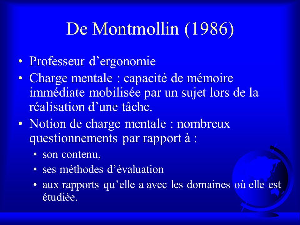 De Montmollin (1986) Professeur dergonomie Charge mentale : capacité de mémoire immédiate mobilisée par un sujet lors de la réalisation dune tâche. No