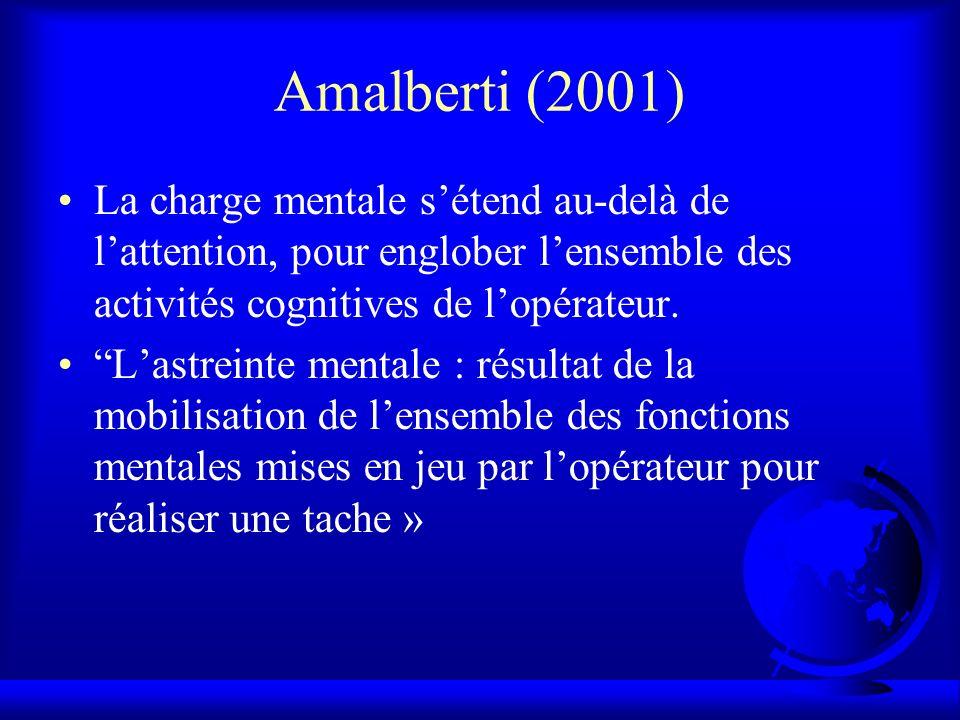 Amalberti (2001) La charge mentale sétend au-delà de lattention, pour englober lensemble des activités cognitives de lopérateur. Lastreinte mentale :